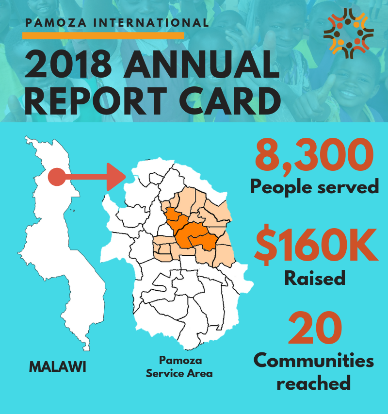 2018 Annual Report Card